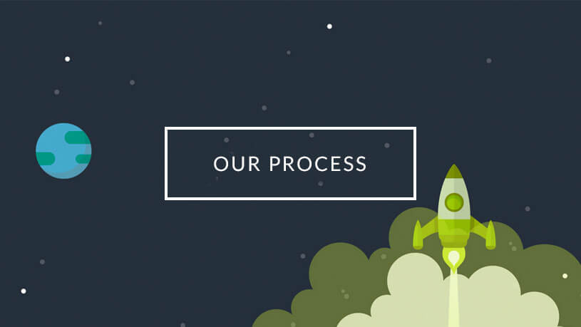View Our Process